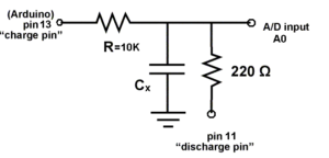 Capacitance Measurement using RC timing