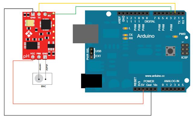 Arduino ph Measurement Circuit