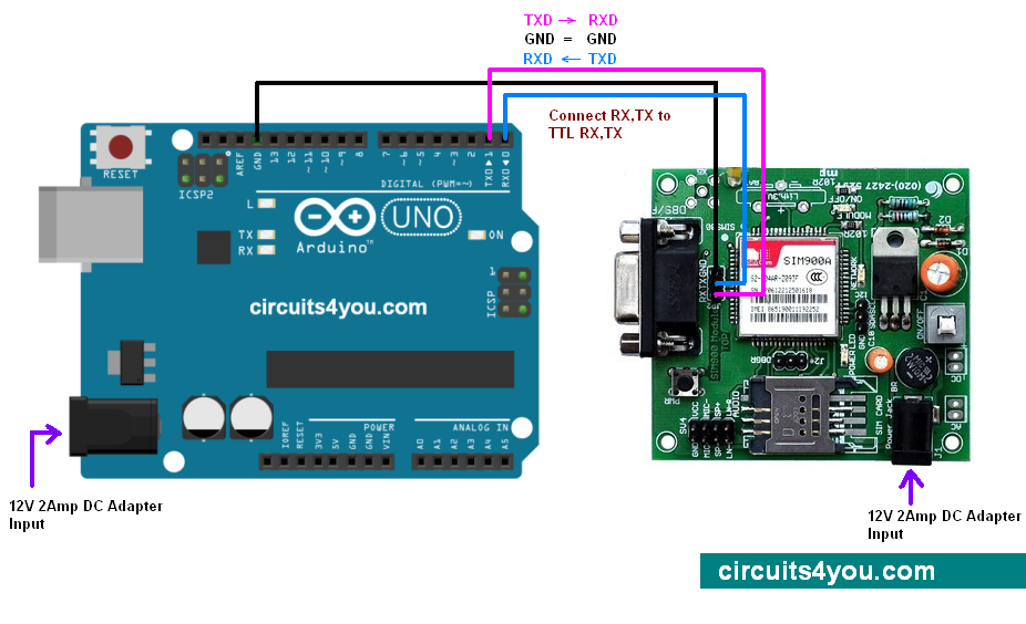 Gsm modem interfacing with arduino circuits you