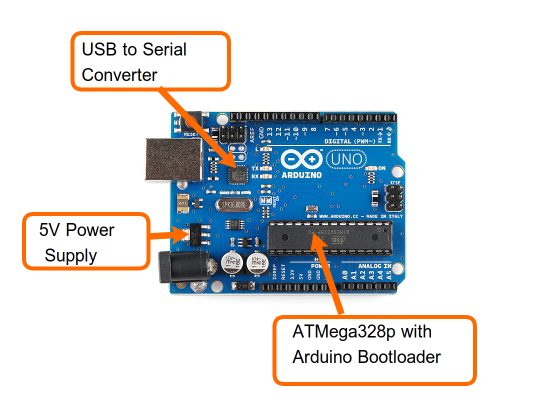 arduino with bootloader